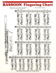 Elementary Fingering Chart - Bassoon