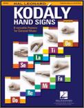 Kodaly Hand Signs (Set of 8 Posters)
