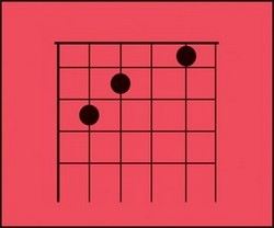 MUSIC FLASHCARDS ON THE GO GUITAR CHORDS